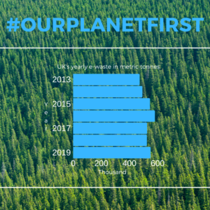 Our Planet First Graphics