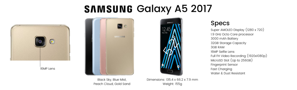 Samsung Galaxy A5 2017 Repairs