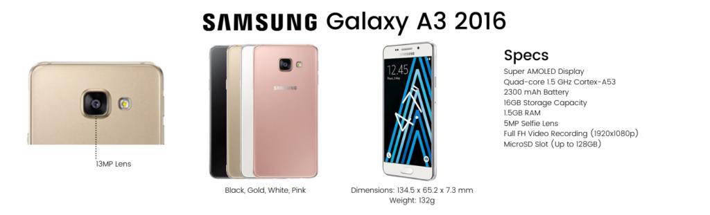 Samsung Galaxy A3 2016 Repairs