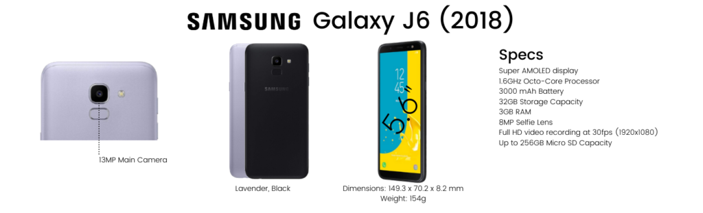 Samsung Galaxy J6 2018 Repairs