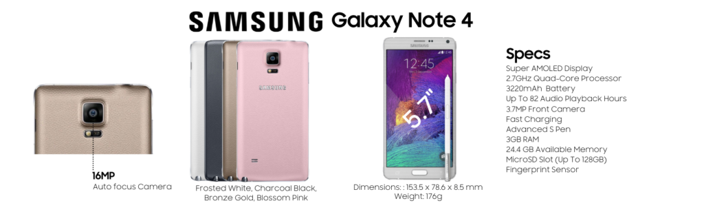 Samsung Galaxy Note 4 Repairs