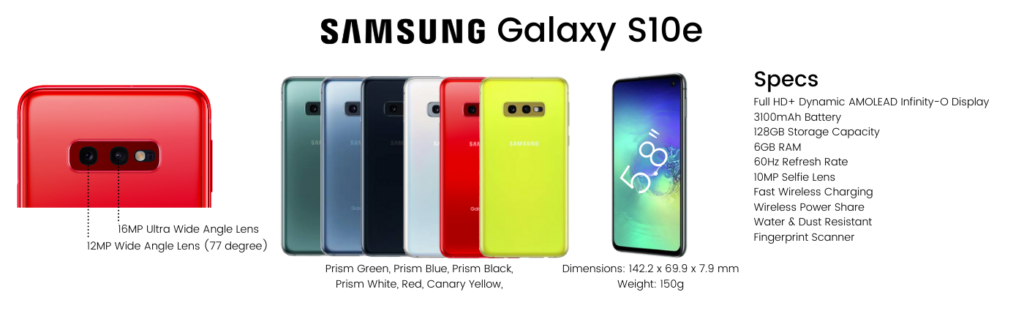 Samsung Galaxy S10e Repairs
