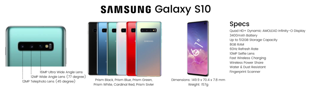 Samsung Galaxy S10 Repairs