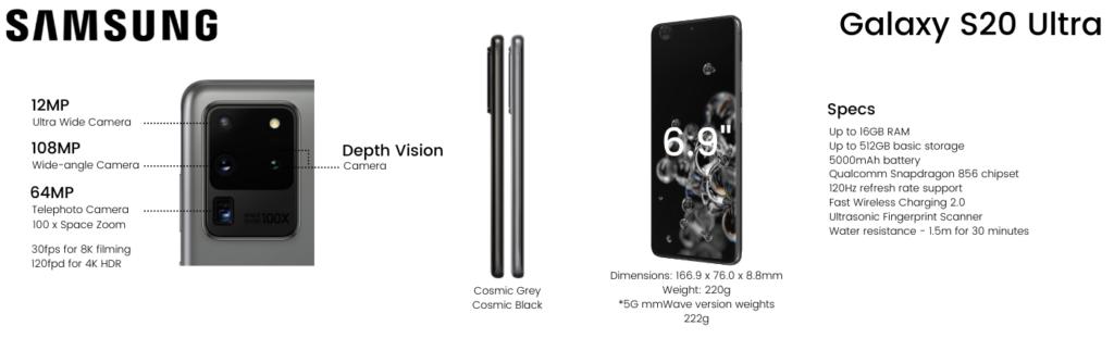 Samsung Galaxy S20 Ultra Repairs